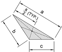 centroid of a triangle