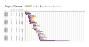 gantt chart using Microsoft Excel