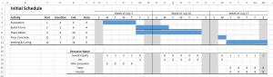 initial gantt chart