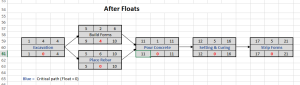 Network diagram for driveway project - with floats