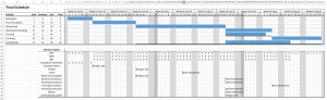 Log House example project - final gantt chart