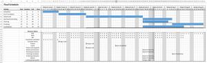Log House example project - final gantt chart