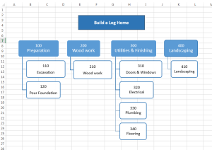 Graphical task list for log home example project