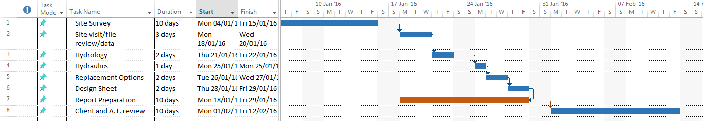 Creating the Schedule