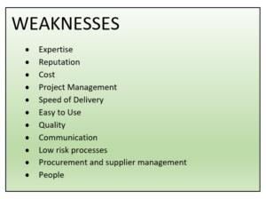 SWOT Analysis - Weaknesses