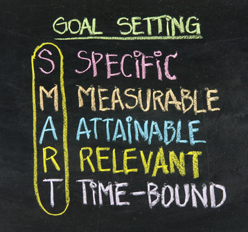 SMART Specific, Measurable, Attainable, Relevant, Time-bound goal setting concept presented on blackboard with colorful crumpled sticky notes and white chalk handwriting