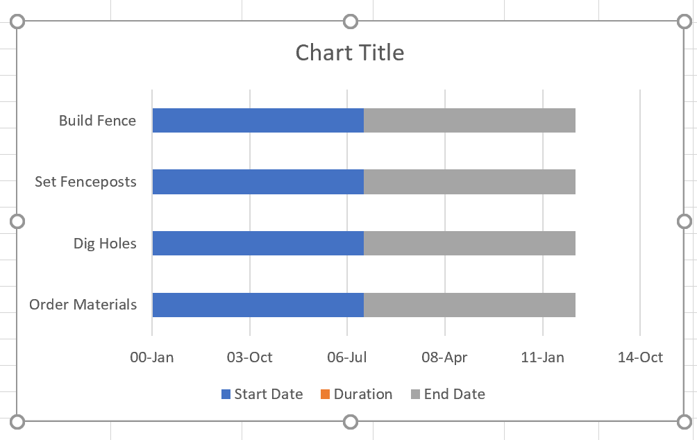 Gantt Chart In Excel Bar