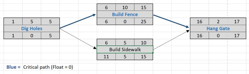 Network diagram - final
