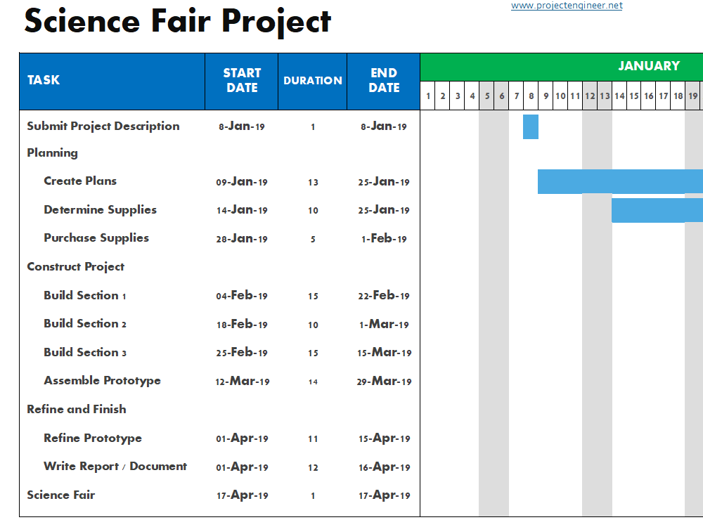 Gantt Chart Template 4: Science Fair Project