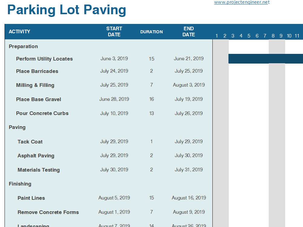 Gantt Chart Template 5: Parking Lot Paving