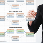 Network Diagram - Organize Convention Project