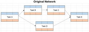 original network